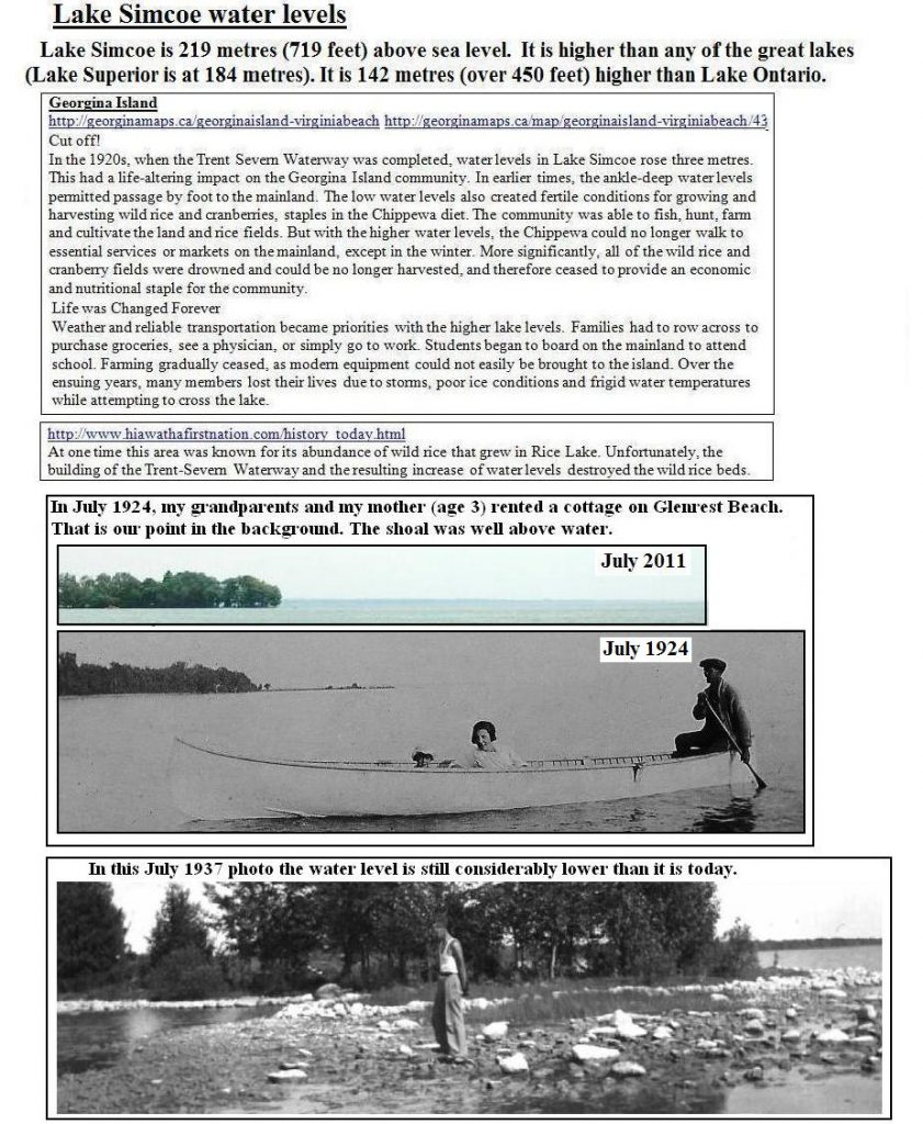 water level Lake Simcoe